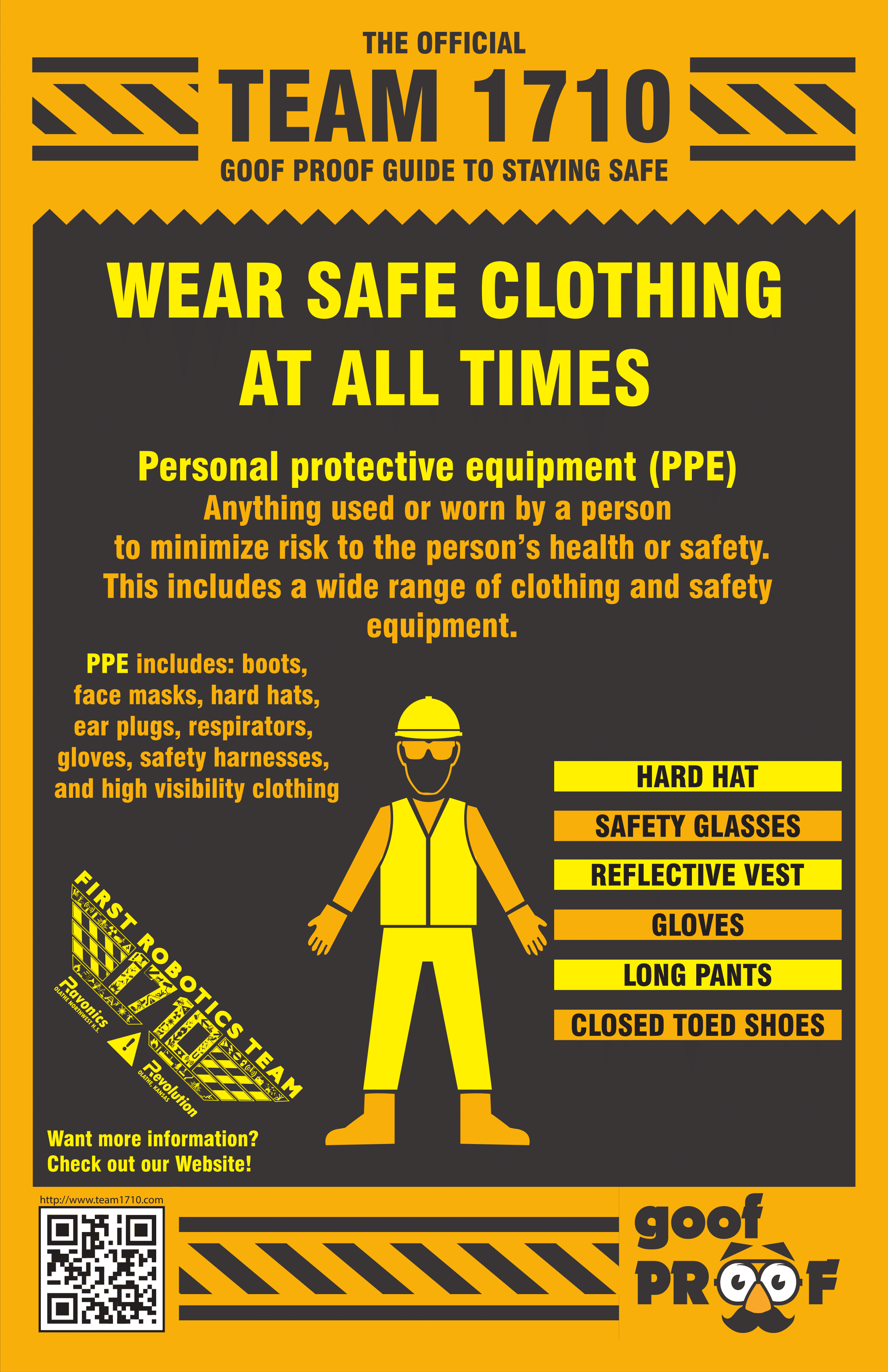 personal protective equipment ppe posters poster template. Black Bedroom Furniture Sets. Home Design Ideas