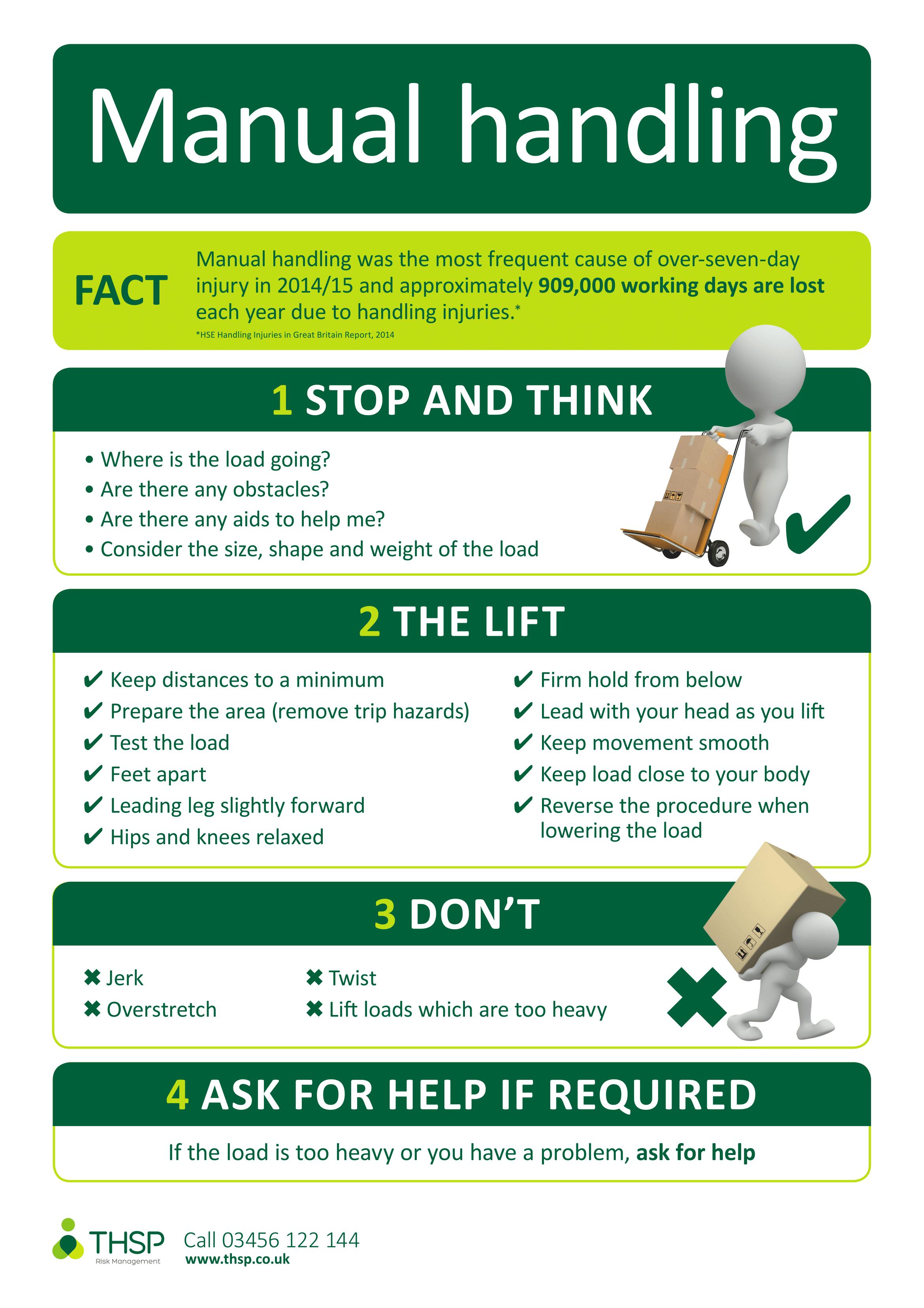 manual handling posters