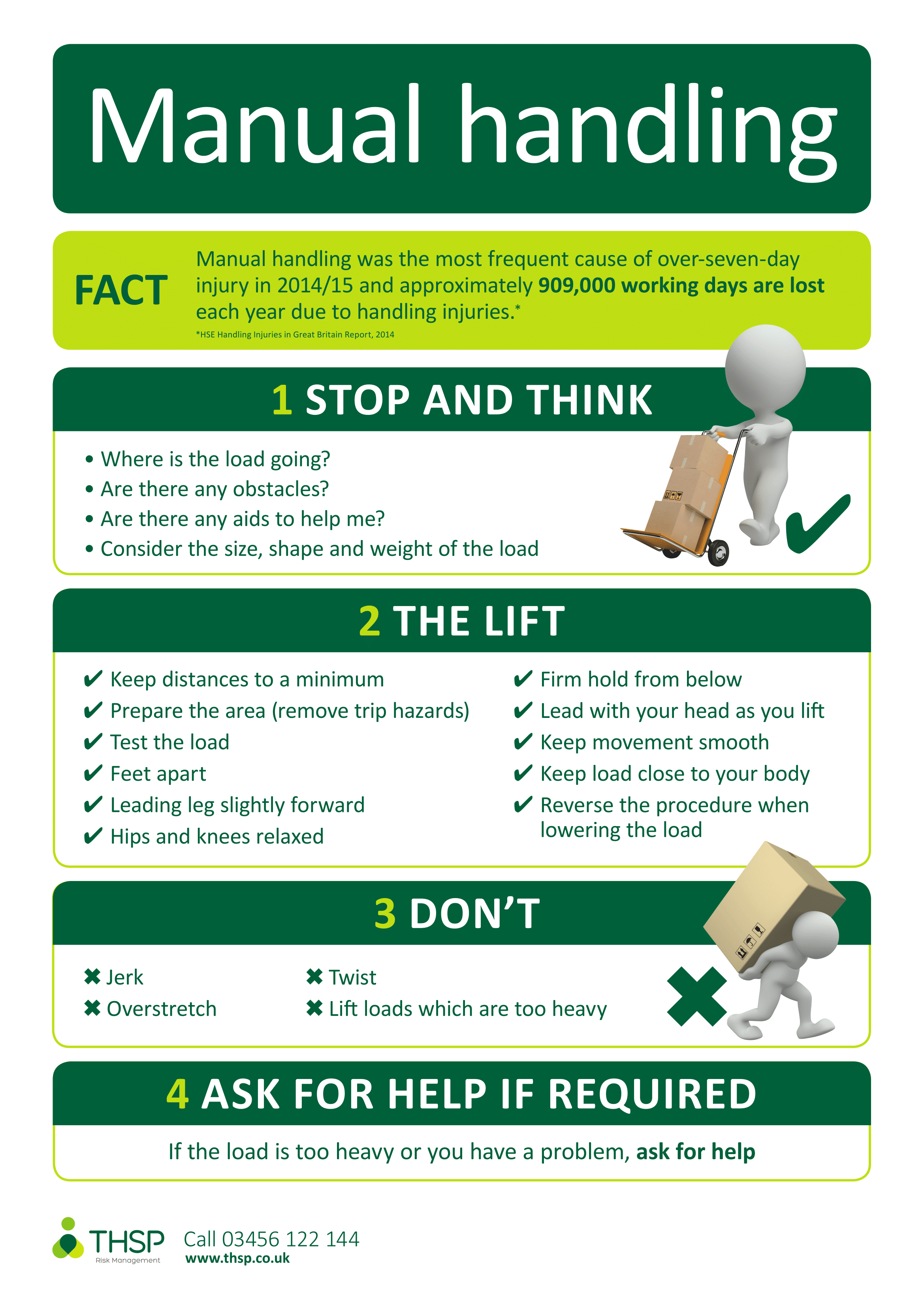 risk assessment posters
