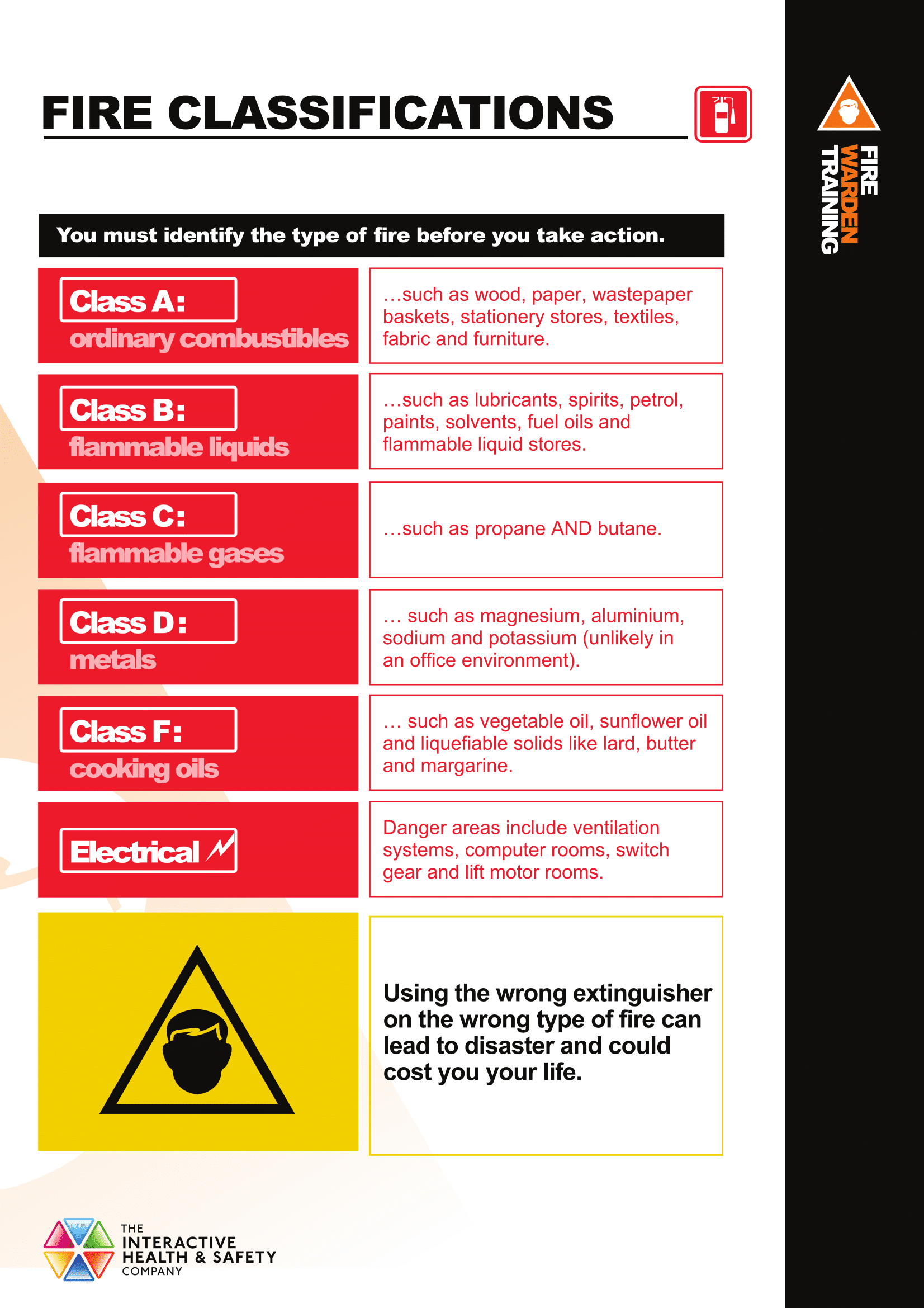 Fire Awareness Posters | Poster Template